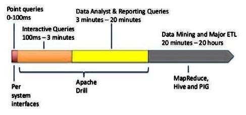 drill-runtime