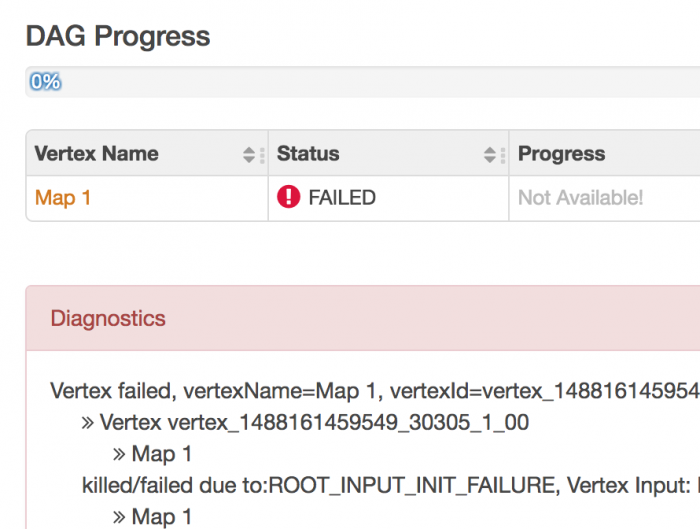 Debugging : Hive DAG did not succeed due to VERTEX_FAILURE  Unable