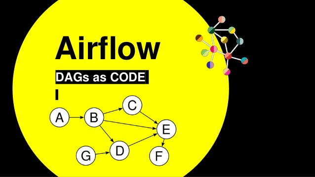 getting-to-know-airflow-11-638